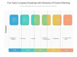 Five Years Company Roadmap With Elements Of Product Planning