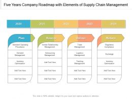 Five Years Company Roadmap With Elements Of Supply Chain Management