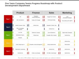 Five Years Company Teams Progress Roadmap With Product Development Department