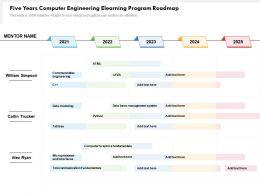 Five Years Computer Engineering Elearning Program Roadmap