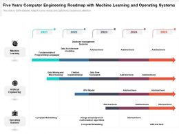 Five Years Computer Engineering Roadmap With Machine Learning And Operating Systems