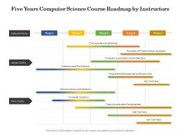 Five Years Computer Science Course Roadmap By Instructors