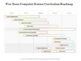 Five Years Computer Science Curriculum Roadmap