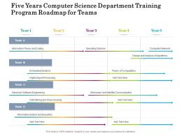 Five Years Computer Science Department Training Program Roadmap For Teams