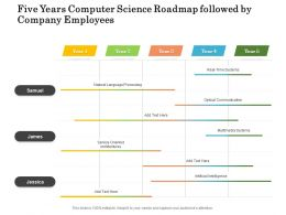 Five Years Computer Science Roadmap Followed By Company Employees