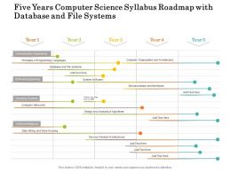 Five Years Computer Science Syllabus Roadmap With Database And File Systems