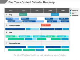 Five Years Content Calendar Roadmap