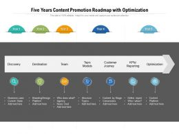 Five Years Content Promotion Roadmap With Optimization