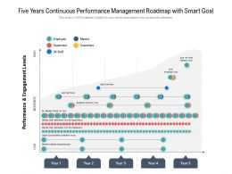Five Years Continuous Performance Management Roadmap With Smart Goal