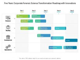 Five Years Corporate Forensic Science Transformation Roadmap With Innovations