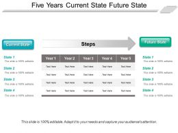 Five Years Current State Future State Ppt Slide Examples