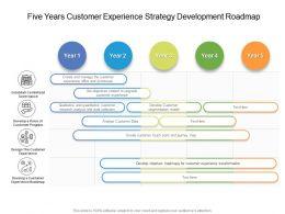Five Years Customer Experience Strategy Development Roadmap