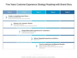 Five Years Customer Experience Strategy Roadmap With Brand Story