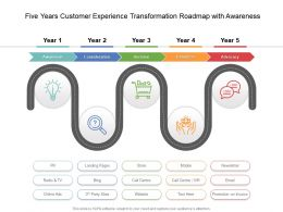 Five Years Customer Experience Transformation Roadmap With Awareness