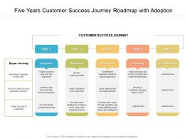 Five Years Customer Success Journey Roadmap With Adoption