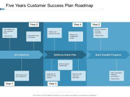 Five Years Customer Success Plan Roadmap