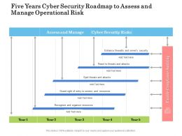 Five Years Cyber Security Roadmap To Assess And Manage Operational Risk
