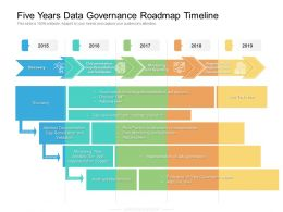 Five Years Data Governance Roadmap Timeline