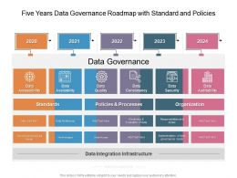 Five Years Data Governance Roadmap With Standard And Policies