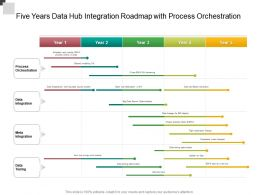 Five Years Data Hub Integration Roadmap With Process Orchestration