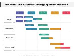 Five Years Data Integration Strategy Approach Roadmap