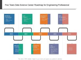 Five Years Data Science Career Roadmap For Engineering Professional
