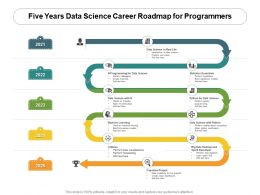 Five Years Data Science Career Roadmap For Programmers