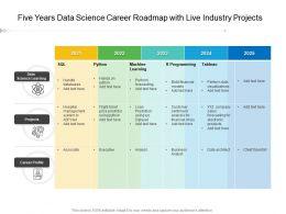 Five Years Data Science Career Roadmap With Live Industry Projects
