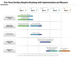 Five Years Devops Adoption Roadmap With Implementation And Measure