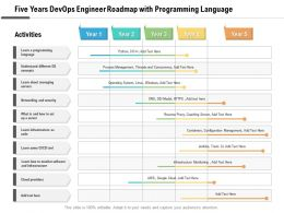 Five Years Devops Engineer Roadmap With Programming Language