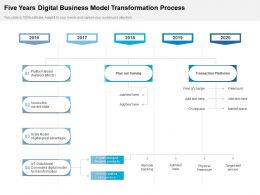 Five Years Digital Business Model Transformation Process