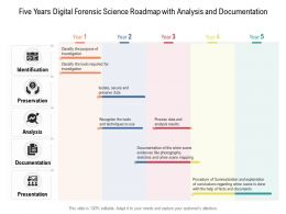 Five Years Digital Forensic Science Roadmap With Analysis And Documentation