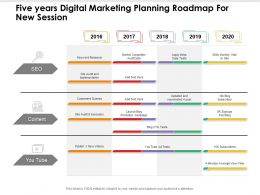 Five Years Digital Marketing Planning Roadmap For New Session