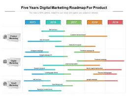 Five Years Digital Marketing Roadmap For Product