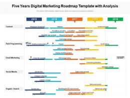 Five Years Digital Marketing Roadmap Template With Analysis