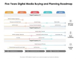 Five Years Digital Media Buying And Planning Roadmap