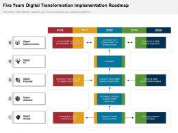 Five Years Digital Transformation Implementation Roadmap