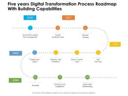 Five Years Digital Transformation Process Roadmap With Building Capabilities