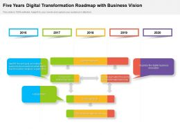 Five Years Digital Transformation Roadmap With Business Vision