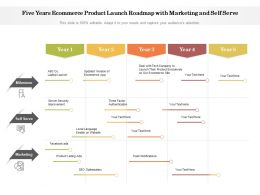 Five Years Ecommerce Product Launch Roadmap With Marketing And Self Serve