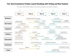 Five Years Ecommerce Product Launch Roadmap With Testing And New Features