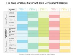 Five Years Employee Career With Skills Development Roadmap