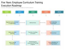 Five Years Employee Curriculum Training Execution Roadmap