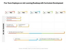 Five Years Employee On Job Learning Roadmap With Curriculum Development