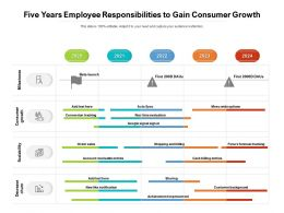 Five Years Employee Responsibilities To Gain Consumer Growth