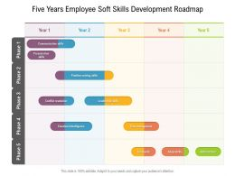 Five Years Employee Soft Skills Development Roadmap