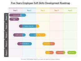 Five Years Employee Soft Skills Development Roadmap