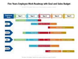 Five Years Employee Work Roadmap With Goal And Sales Budget