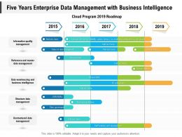 Five Years Enterprise Data Management With Business Intelligence