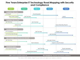 Five Years Enterprise IT Technology Road Mapping With Security And Compliance